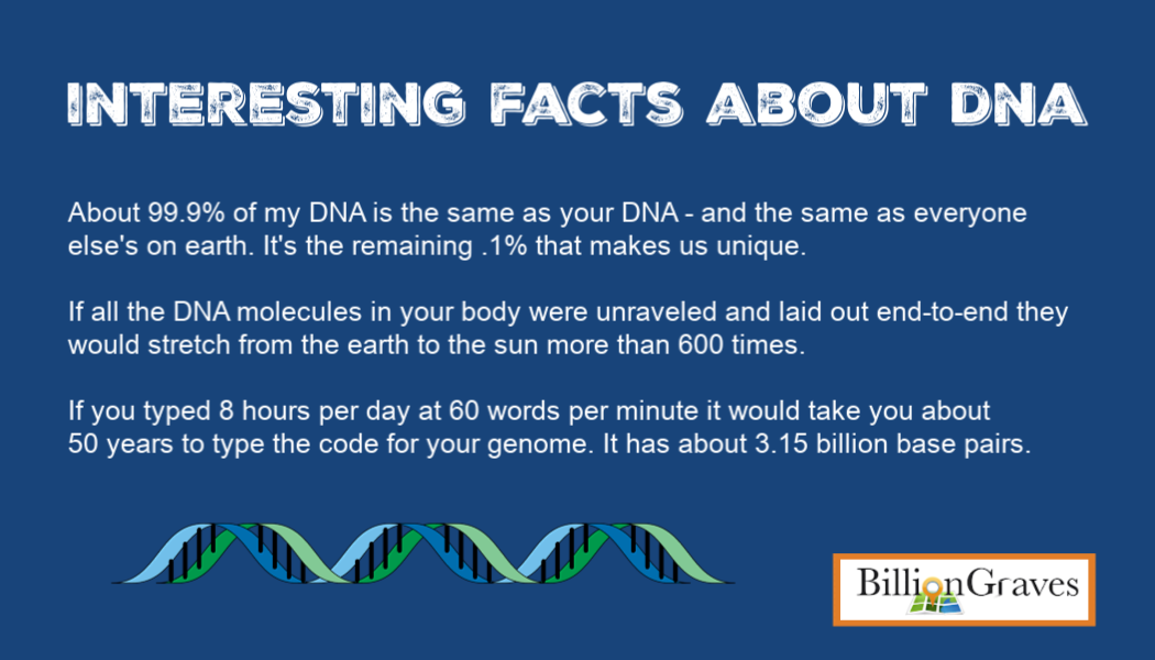 DNA, BillionGraves, MyHeritage, ancestors, DNA, BillionGraves
