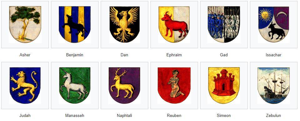 BillionGraves, Jewish, genealogy, family history, GPS, BillionGraves app, Israel, Jew, Hebrew, cemetery, grave, gravestone, flag, coat of arms, Jew